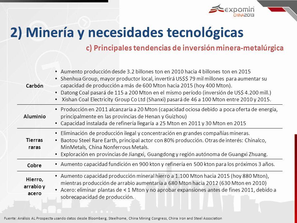 2) Minería y necesidades tecnológicas Carbón Aumento producción desde 3.2 billones ton en 2010 hacia 4 billones ton en 2015 Shenhua Group, mayor productor local, invertirá US$$ 79 mil millones para aumentar su capacidad de producción a más de 600 Mton hacia 2015 (hoy 400 Mton).