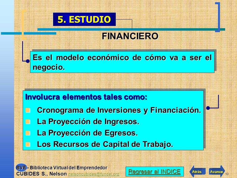 12 Hace referencia al desarrollo administrativo y legal de la futura empresa. ORGANIZACIONAL 4. ESTUDIO LEGAL Y Involucra cuatro grandes fases: 1. LA