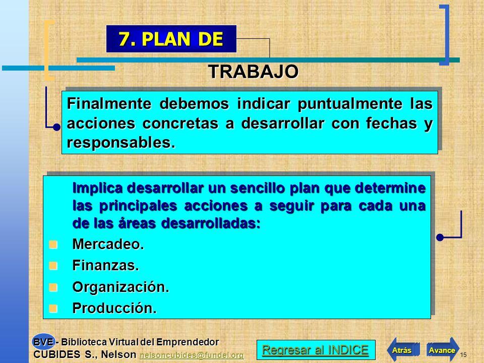 14 Hace referencia al impacto Regional, Social y Ambiental de la nueva empresa. PROYECTO 6. IMPACTO DEL Puede incluir elementos complementarios tales