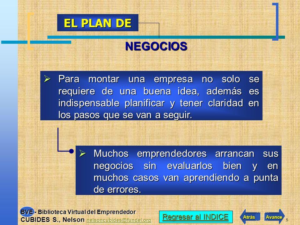 4 El eje central sobre el que gira la creación de una empresa PLAN DE NEGOCIOS El Plan de Negocios es un documento que resume la empresa y los planes