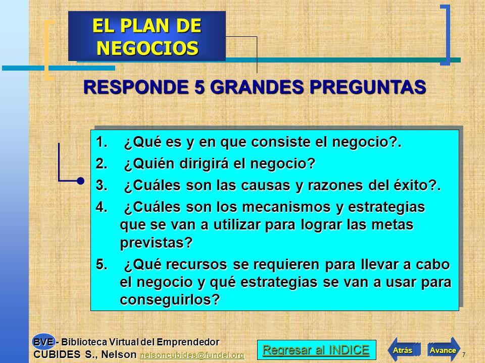 6 INDISPENSABLE HERRAMIENTA El Plan de Negocio es una herramienta necesaria para evaluar la futura empresa, pero también sirve como carta de presentac