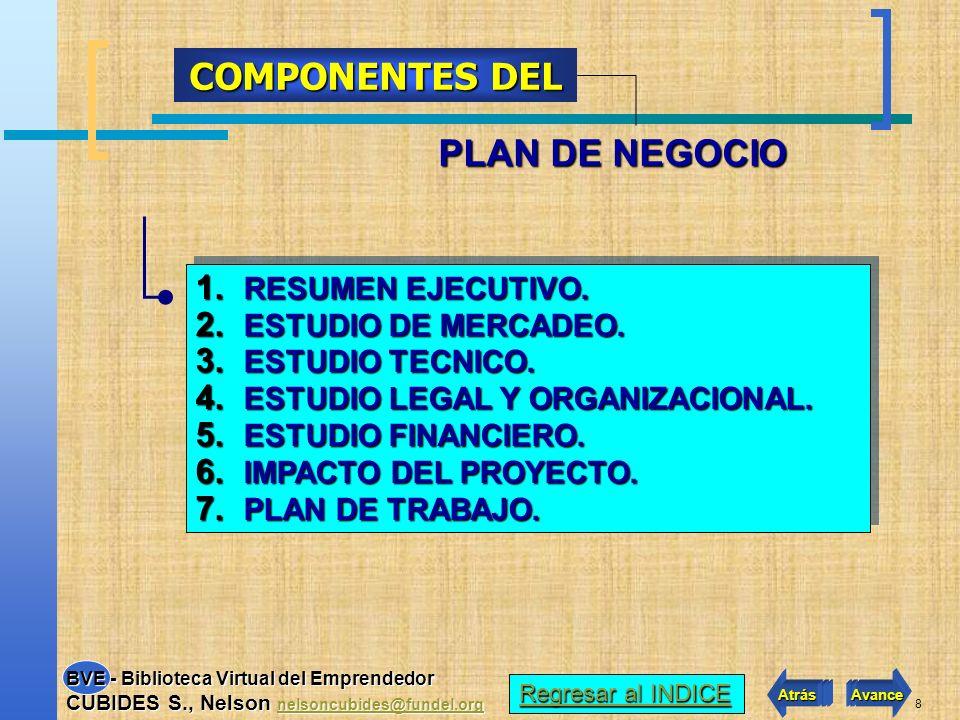 8 PLAN DE NEGOCIO COMPONENTES DEL 1.RESUMEN EJECUTIVO.