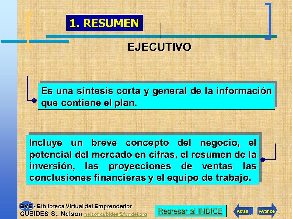 8 PLAN DE NEGOCIO COMPONENTES DEL 1. RESUMEN EJECUTIVO. 2. ESTUDIO DE MERCADEO. 3. ESTUDIO TECNICO. 4. ESTUDIO LEGAL Y ORGANIZACIONAL. 5. ESTUDIO FINA