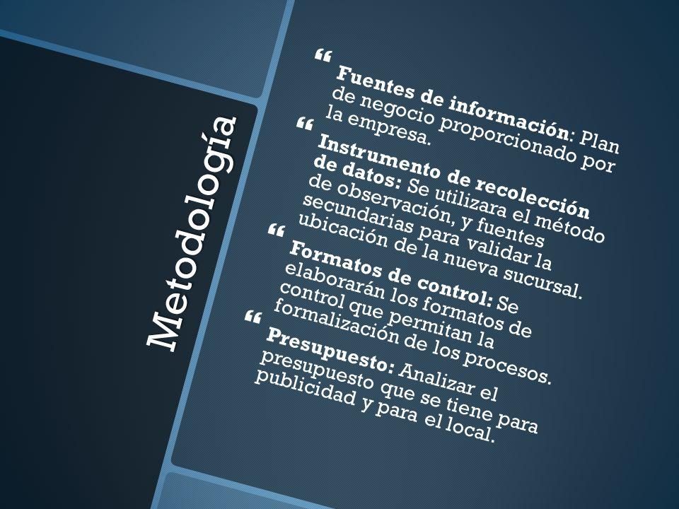 Metodología Fuentes de información: Plan de negocio proporcionado por la empresa. Instrumento de recolección de datos: Se utilizara el método de obser