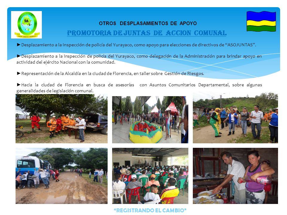 A solicitud de la comunidad se hizo presencia para brindar apoyo sobre generalidades de la ley 743 de 2002, a las siguientes Barrios: Los Alpes, 20 de