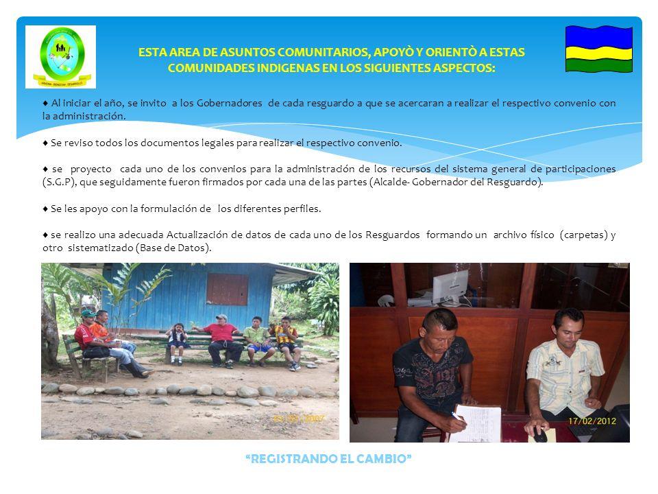 RESGUARDOS INDIGENAS EN EL MUNICIPIO DE SAN JOSE DEL FRAGUA SE ENCUENTRAN ASENTADOS Y REGISTRADOS LOS SIGUIENTES RESGUARDOS INDIGENAS, QUIENES CUENTAN CON PRESUPUESTO PROPIO POR MEDIO DEL SISTEMA GENERAL DE PARTICIPACIONES ( S.G.P): RESGUARDO INDIGENA PRESUPUESTO S.G.P - 2012 INGA YURAYACO $ 24.336,385 INGA SAN ANTONIO $ 33.793.642 INGA SAN MIGUEL $ 81.167,042,36 INGA BRISAS DEL FRAGUA $ 17.735.938,05 NAZA PORTAL PAEZ $ 19.729,301