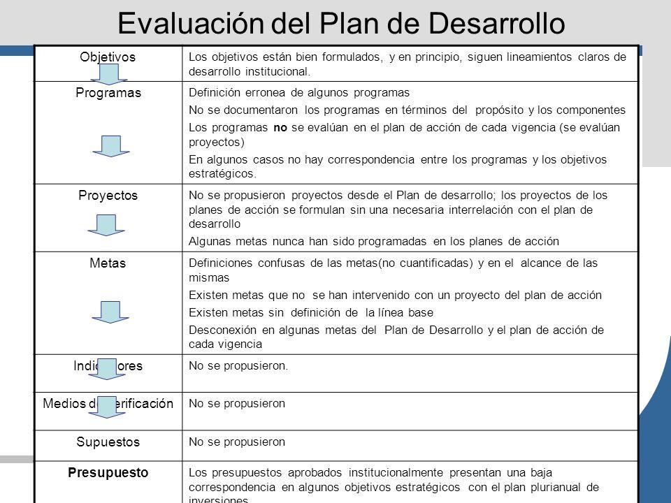 Universidad de Caldas Evaluación del Plan de Desarrollo Objetivos Los objetivos están bien formulados, y en principio, siguen lineamientos claros de d