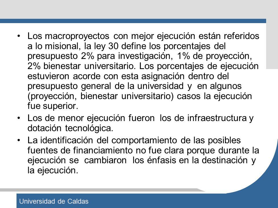 Universidad de Caldas Los macroproyectos con mejor ejecución están referidos a lo misional, la ley 30 define los porcentajes del presupuesto 2% para i