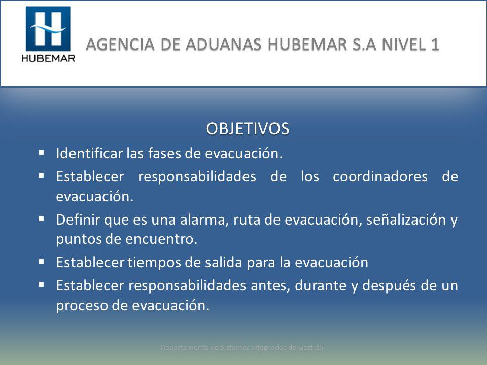 OBJETIVOS Identificar las fases de evacuación.