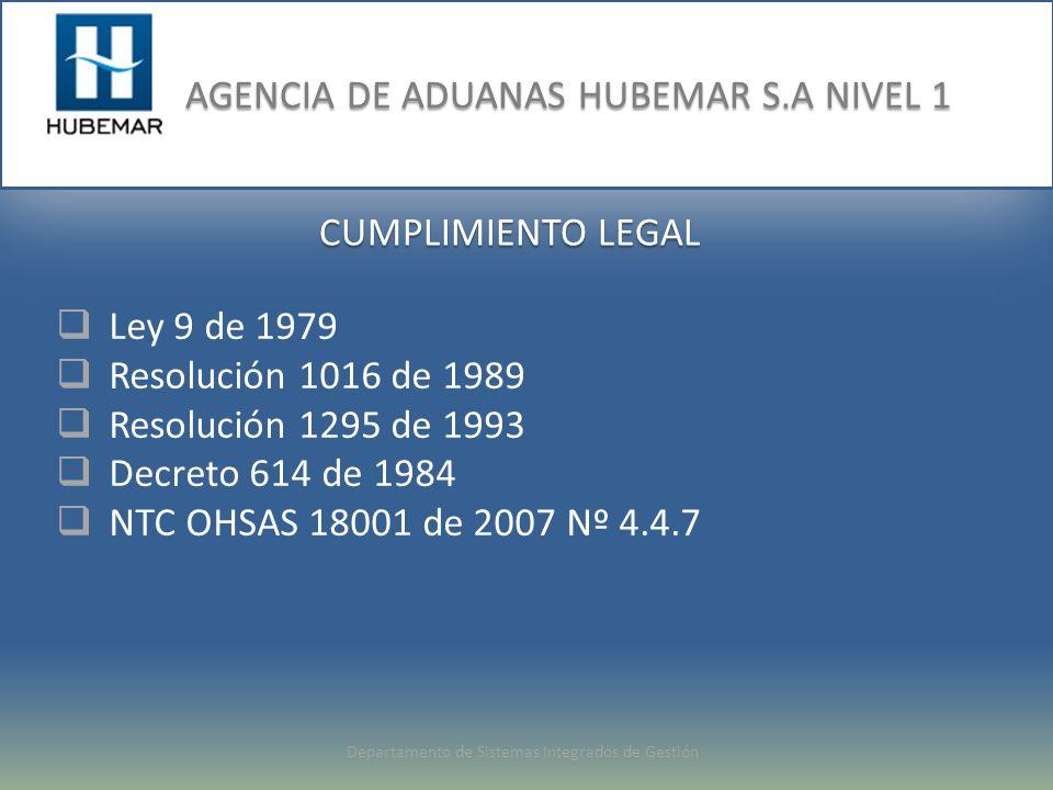 CUMPLIMIENTO LEGAL Ley 9 de 1979 Resolución 1016 de 1989 Resolución 1295 de 1993 Decreto 614 de 1984 NTC OHSAS 18001 de 2007 Nº 4.4.7