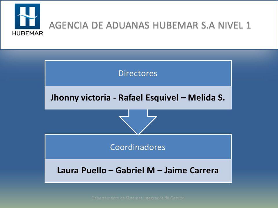 Coordinadores Laura Puello – Gabriel M – Jaime Carrera Directores Jhonny victoria - Rafael Esquivel – Melida S.