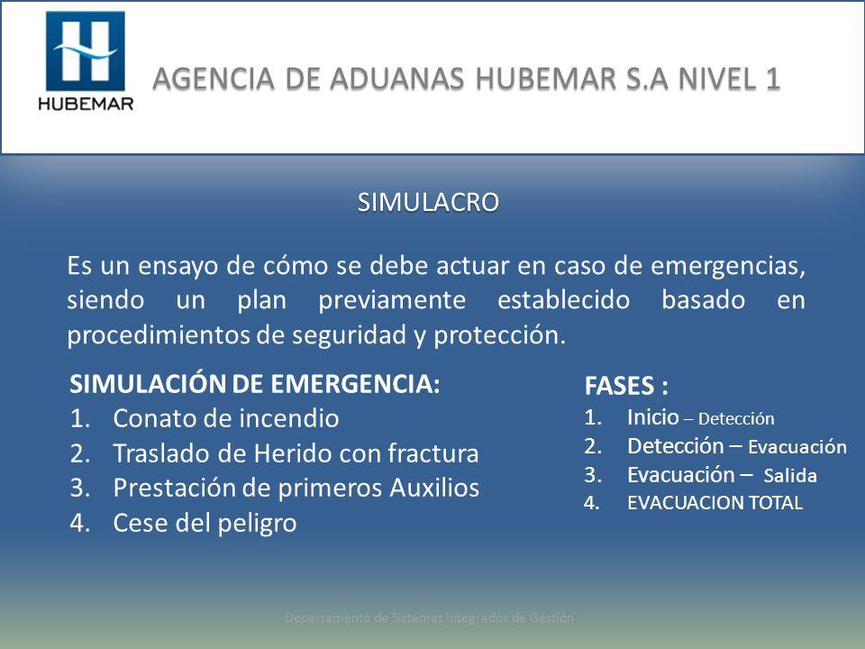 SIMULACRO Es un ensayo de cómo se debe actuar en caso de emergencias, siendo un plan previamente establecido basado en procedimientos de seguridad y protección.