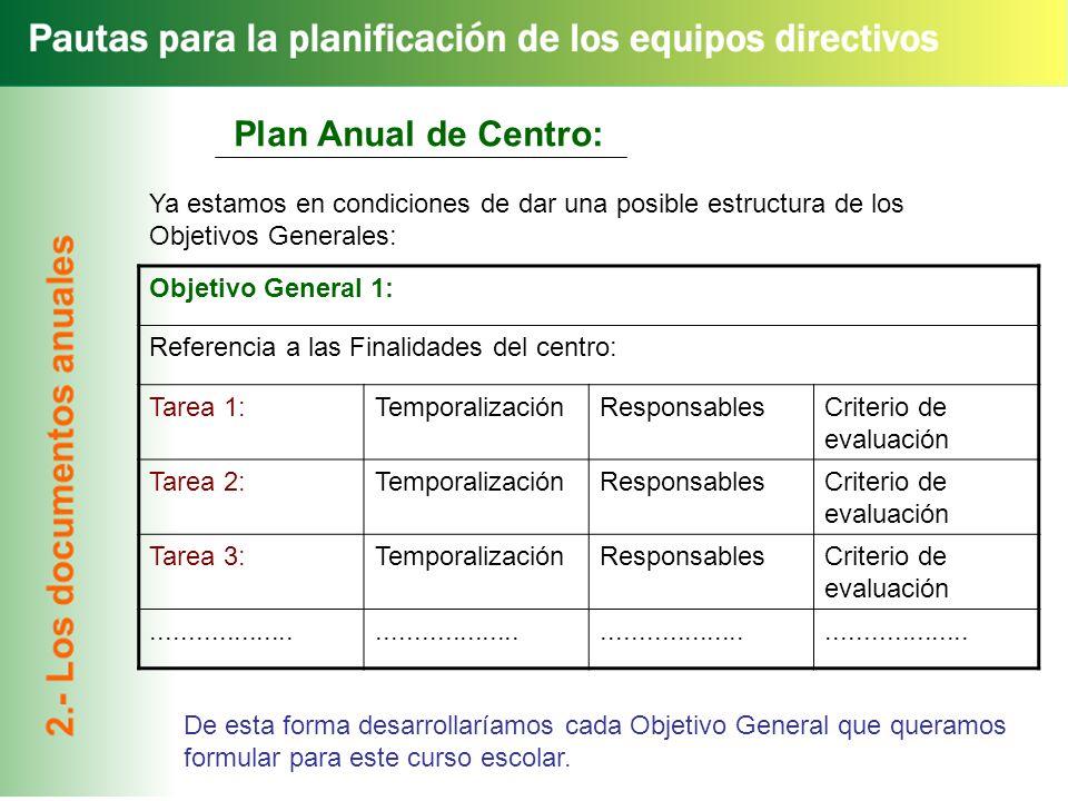 Plan Anual de Centro: Ya estamos en condiciones de dar una posible estructura de los Objetivos Generales: Objetivo General 1: Referencia a las Finalidades del centro: Tarea 1:TemporalizaciónResponsablesCriterio de evaluación Tarea 2:TemporalizaciónResponsablesCriterio de evaluación Tarea 3:TemporalizaciónResponsablesCriterio de evaluación...................