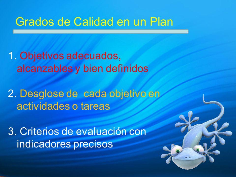 Grados de Calidad en un Plan 1.Objetivos adecuados, alcanzables y bien definidos 2.