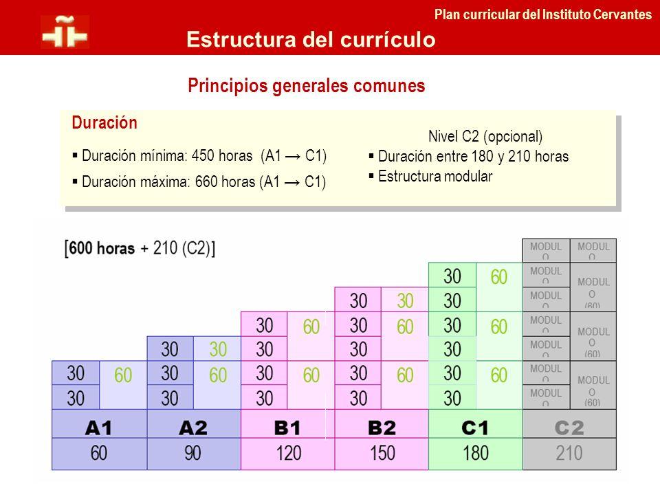 Plan curricular del Instituto Cervantes Estructura del currículo Principios generales comunes Duración mínima: 450 horas (A1 C1) Duración máxima: 660