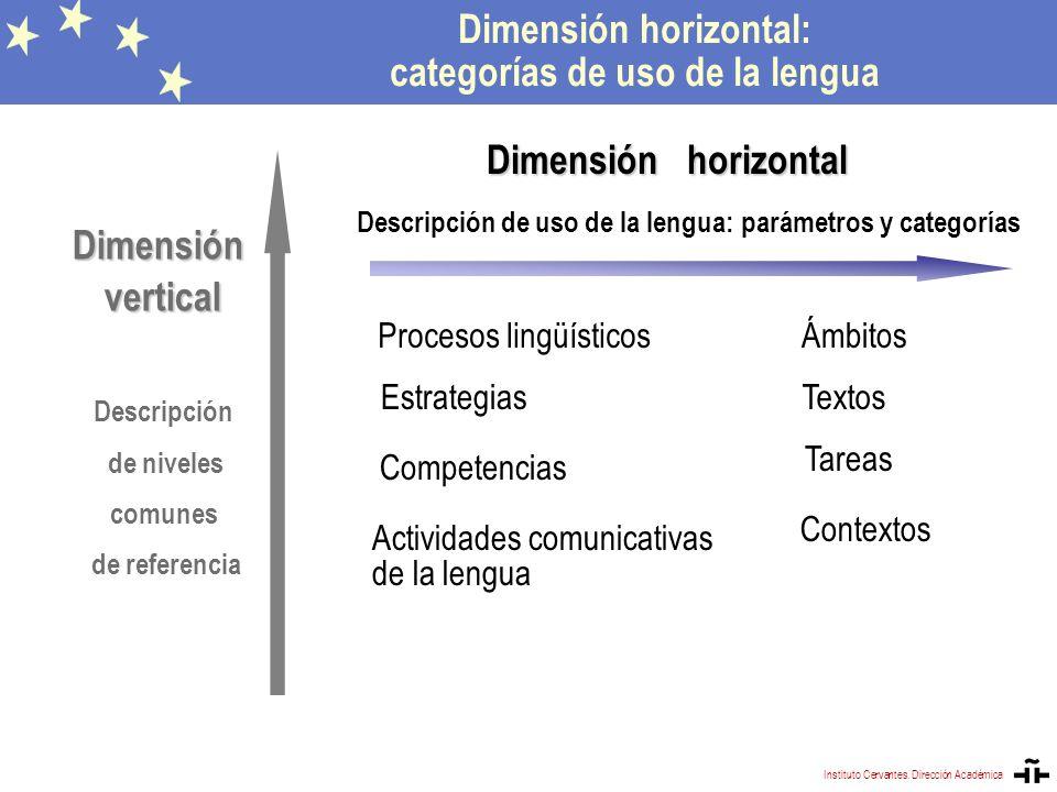 Dimensión horizontal Descripción de uso de la lengua: parámetros y categorías Dimensión horizontal: categorías de uso de la lengua Procesos lingüístic