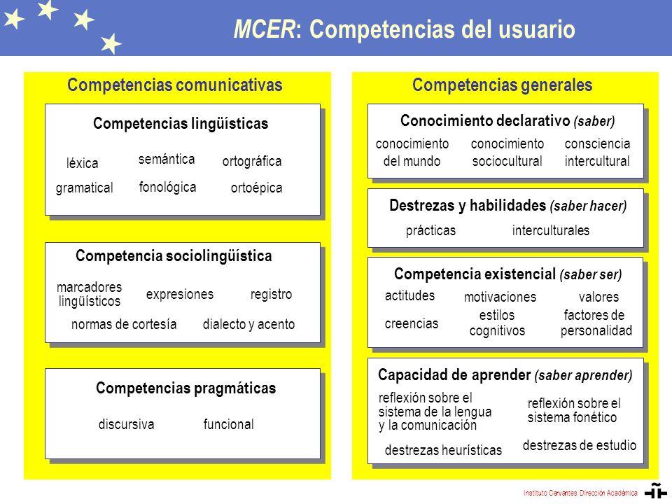 Competencias generalesCompetencias comunicativas Conocimiento declarativo (saber) Destrezas y habilidades (saber hacer) Competencia existencial (saber