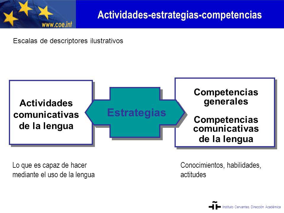 Actividades-estrategias-competencias Instituto Cervantes. Dirección Académica Competencias generales Competencias comunicativas de la lengua Actividad