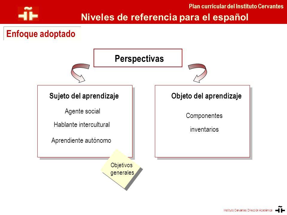 Perspectivas Agente social Hablante intercultural Aprendiente autónomo Sujeto del aprendizaje Componentes Objeto del aprendizaje inventarios Plan curr