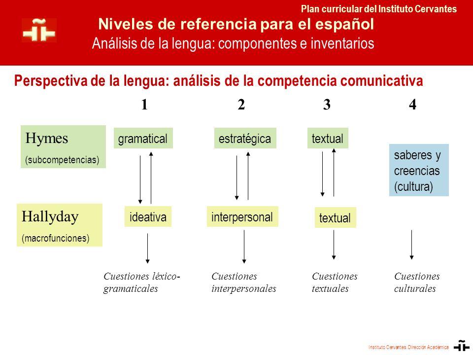 Instituto Cervantes. Dirección Académica Cuestiones textuales Niveles de referencia para el español Análisis de la lengua: componentes e inventarios H