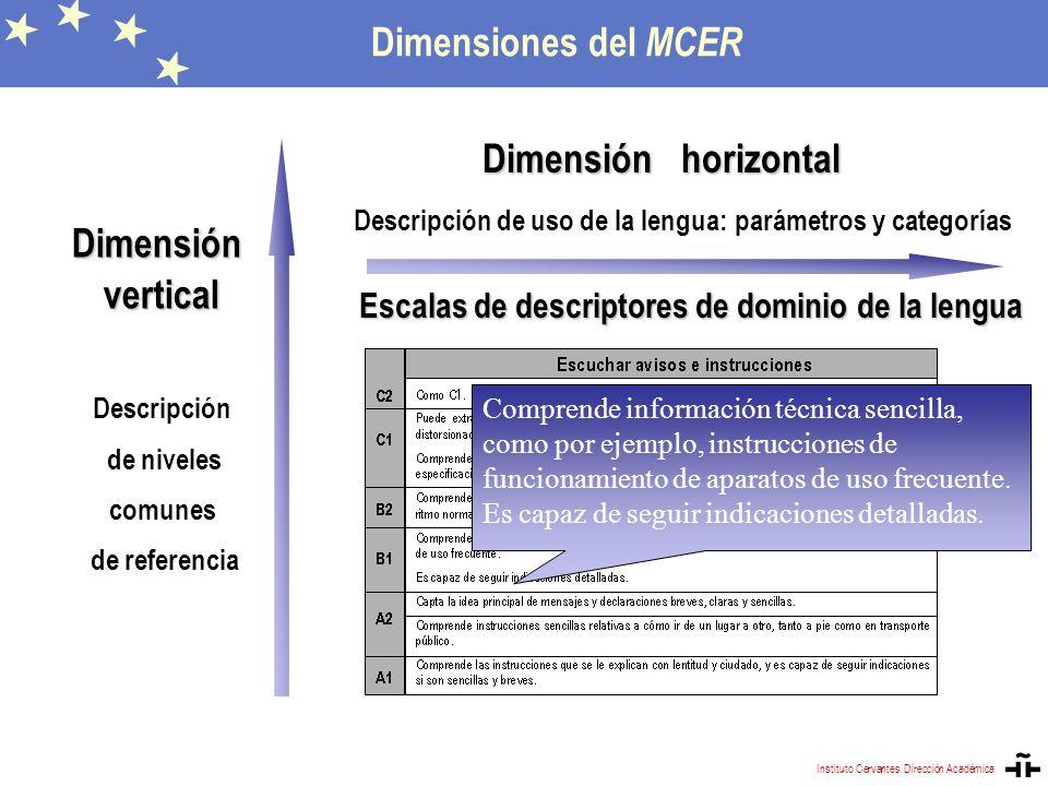 Dimensiónvertical Dimensión horizontal Descripción de niveles comunes de referencia Descripción de uso de la lengua: parámetros y categorías Comprende