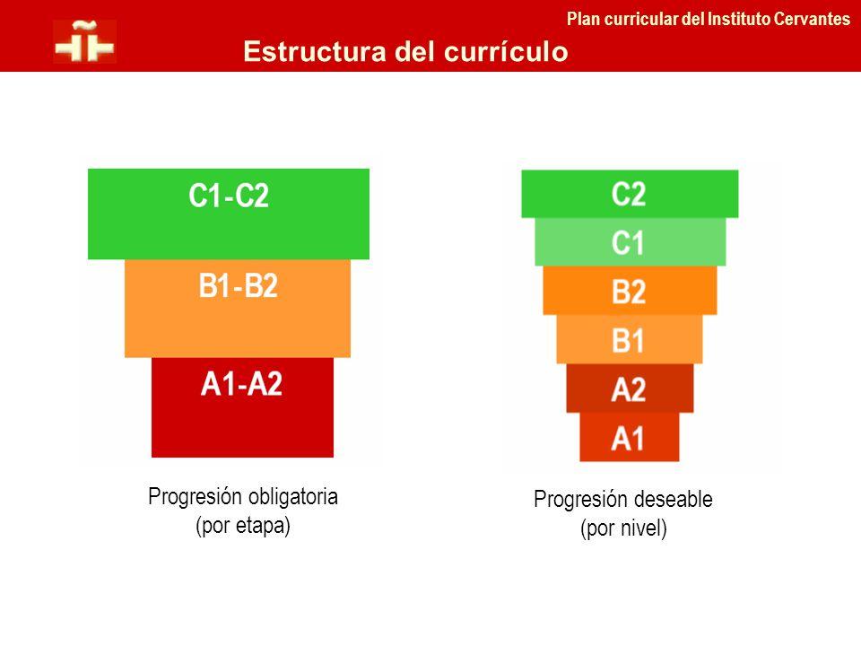 Plan curricular del Instituto Cervantes Estructura del currículo Progresión obligatoria (por etapa) Progresión deseable (por nivel)
