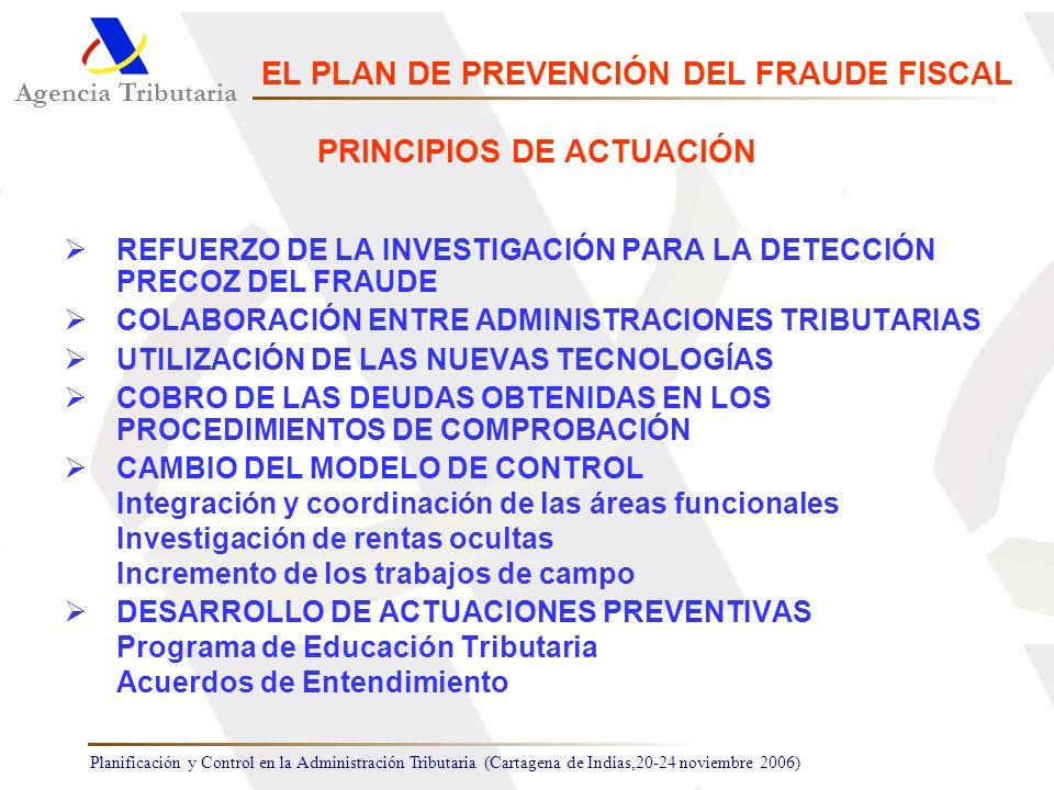 Planificación y Control en la Administración Tributaria (Cartagena de Indias,20-24 noviembre 2006) REFUERZO DE LA INVESTIGACIÓN PARA LA DETECCIÓN PREC