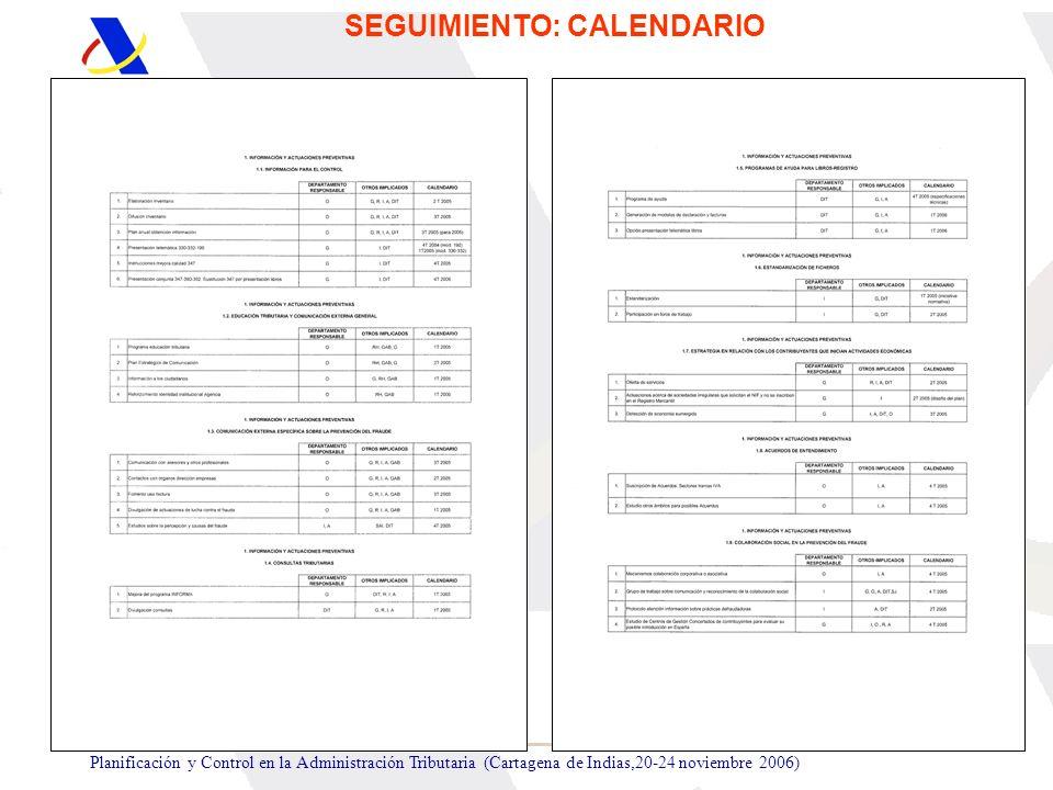 Planificación y Control en la Administración Tributaria (Cartagena de Indias,20-24 noviembre 2006) SEGUIMIENTO: CALENDARIO
