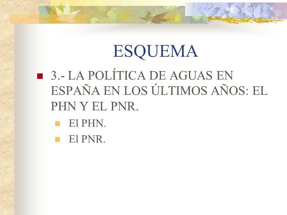 ESQUEMA 3.- LA POLÍTICA DE AGUAS EN ESPAÑA EN LOS ÚLTIMOS AÑOS: EL PHN Y EL PNR. El PHN. El PNR.