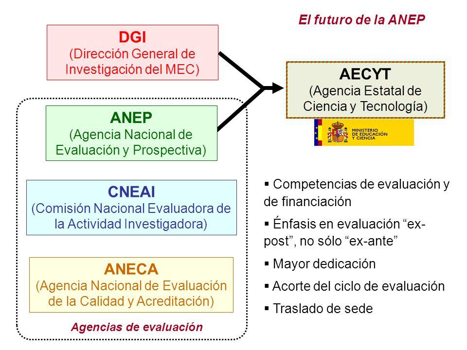 El futuro de la ANEP CNEAI (Comisión Nacional Evaluadora de la Actividad Investigadora) ANEP (Agencia Nacional de Evaluación y Prospectiva) ANECA (Agencia Nacional de Evaluación de la Calidad y Acreditación) AECYT (Agencia Estatal de Ciencia y Tecnología) Agencias de evaluación DGI (Dirección General de Investigación del MEC) Competencias de evaluación y de financiación Énfasis en evaluación ex- post, no sólo ex-ante Mayor dedicación Acorte del ciclo de evaluación Traslado de sede