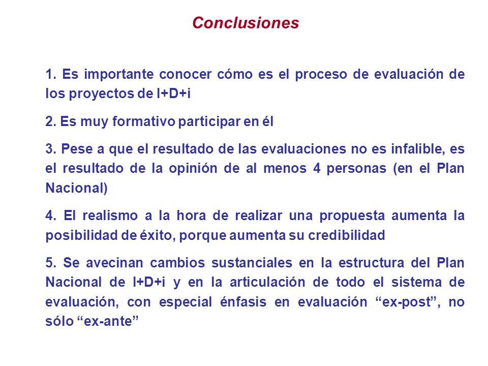 Conclusiones 1.Es importante conocer cómo es el proceso de evaluación de los proyectos de I+D+i 2.