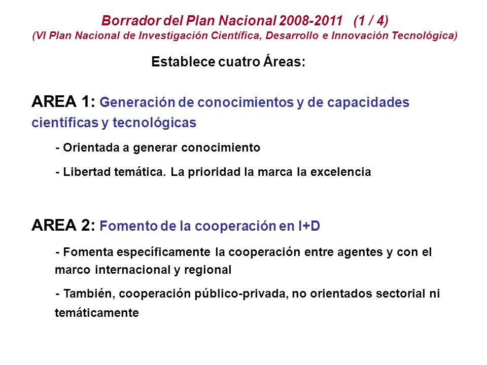 Borrador del Plan Nacional 2008-2011 (1 / 4) (VI Plan Nacional de Investigación Científica, Desarrollo e Innovación Tecnológica) AREA 1: Generación de conocimientos y de capacidades científicas y tecnológicas - Orientada a generar conocimiento - Libertad temática.