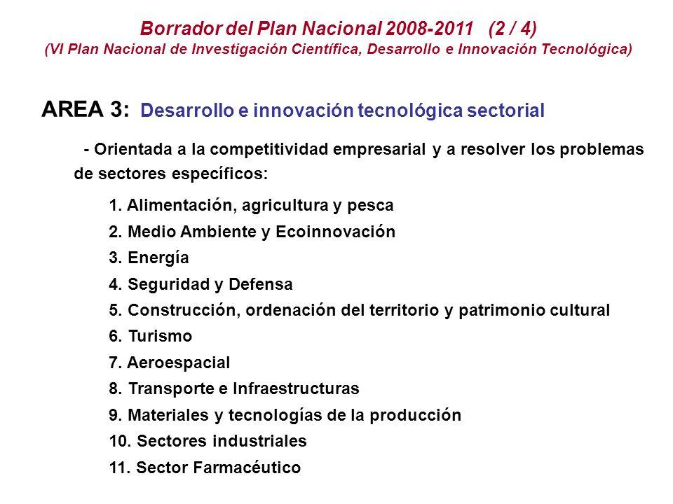 Borrador del Plan Nacional 2008-2011 (2 / 4) (VI Plan Nacional de Investigación Científica, Desarrollo e Innovación Tecnológica) AREA 3: Desarrollo e innovación tecnológica sectorial - Orientada a la competitividad empresarial y a resolver los problemas de sectores específicos: 1.