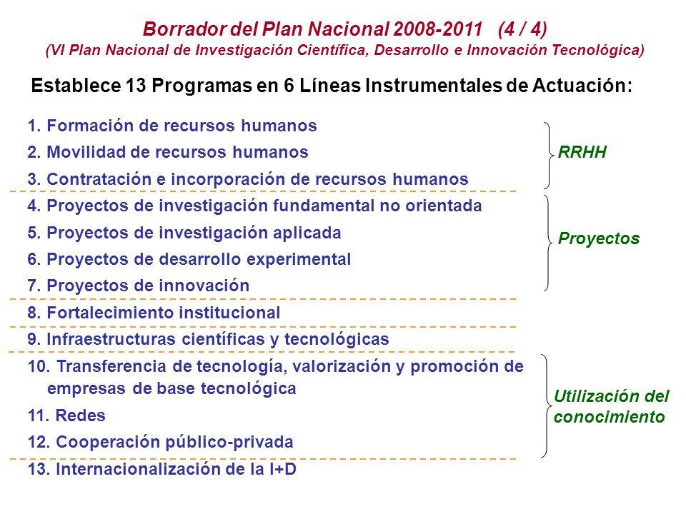 Borrador del Plan Nacional 2008-2011 (4 / 4) (VI Plan Nacional de Investigación Científica, Desarrollo e Innovación Tecnológica) 1.