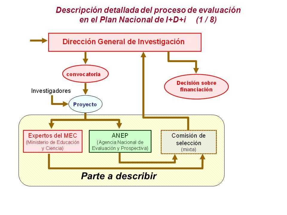 Descripción detallada del proceso de evaluación en el Plan Nacional de I+D+i (1 / 8) Parte a describir