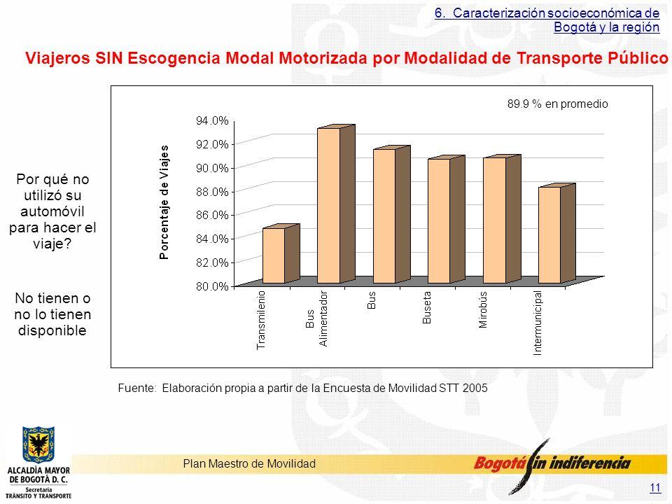 11 Plan Maestro de Movilidad Fuente: Elaboración propia a partir de la Encuesta de Movilidad STT 2005 6. Caracterización socioeconómica de Bogotá y la