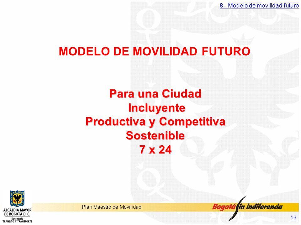 16 Plan Maestro de Movilidad Para una Ciudad Incluyente Productiva y Competitiva Sostenible 7 x 24 MODELO DE MOVILIDAD FUTURO Para una Ciudad Incluyen