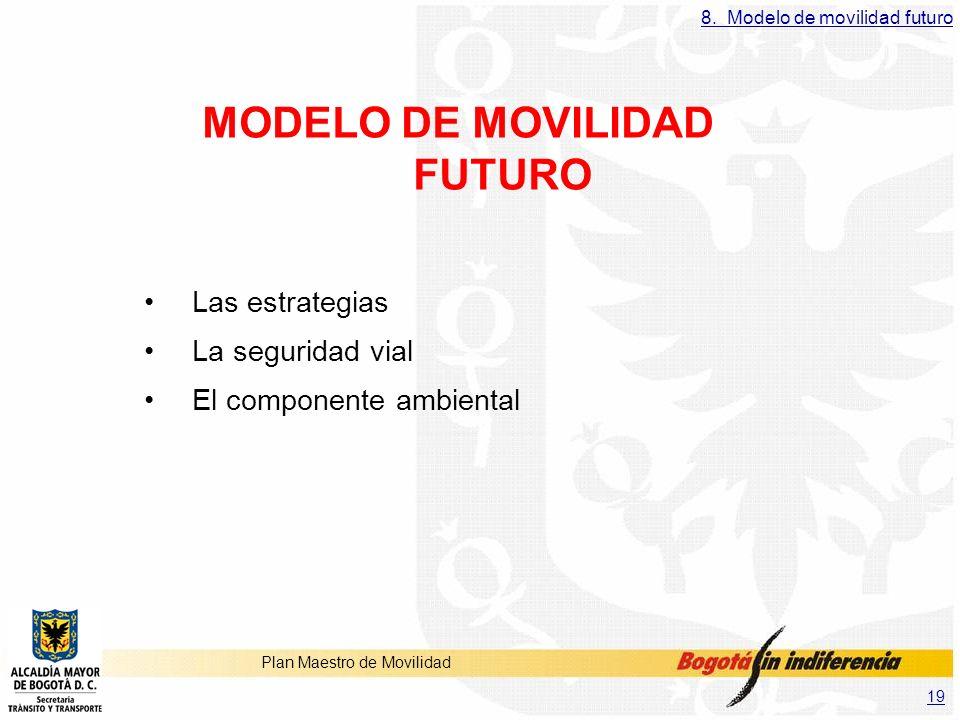 19 Plan Maestro de Movilidad MODELO DE MOVILIDAD FUTURO Las estrategias La seguridad vial El componente ambiental 8. Modelo de movilidad futuro