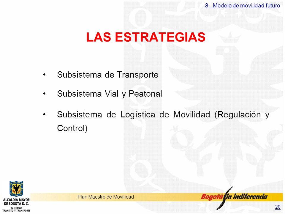 20 Plan Maestro de Movilidad LAS ESTRATEGIAS Subsistema de Transporte Subsistema Vial y Peatonal Subsistema de Logística de Movilidad (Regulación y Co