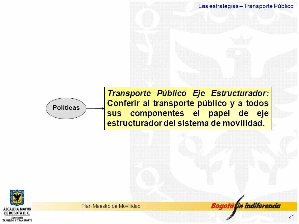 21 Plan Maestro de Movilidad Las estrategias – Transporte Público Transporte Público Eje Estructurador: Conferir al transporte público y a todos sus c