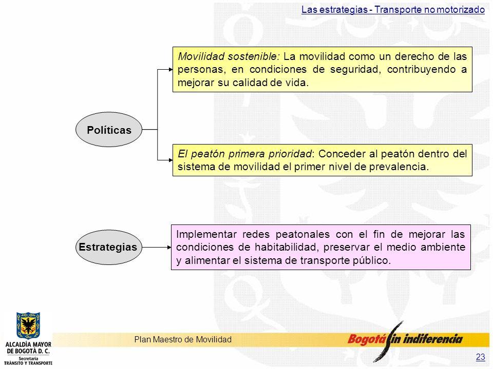 23 Plan Maestro de Movilidad Las estrategias - Transporte no motorizado Movilidad sostenible: La movilidad como un derecho de las personas, en condici