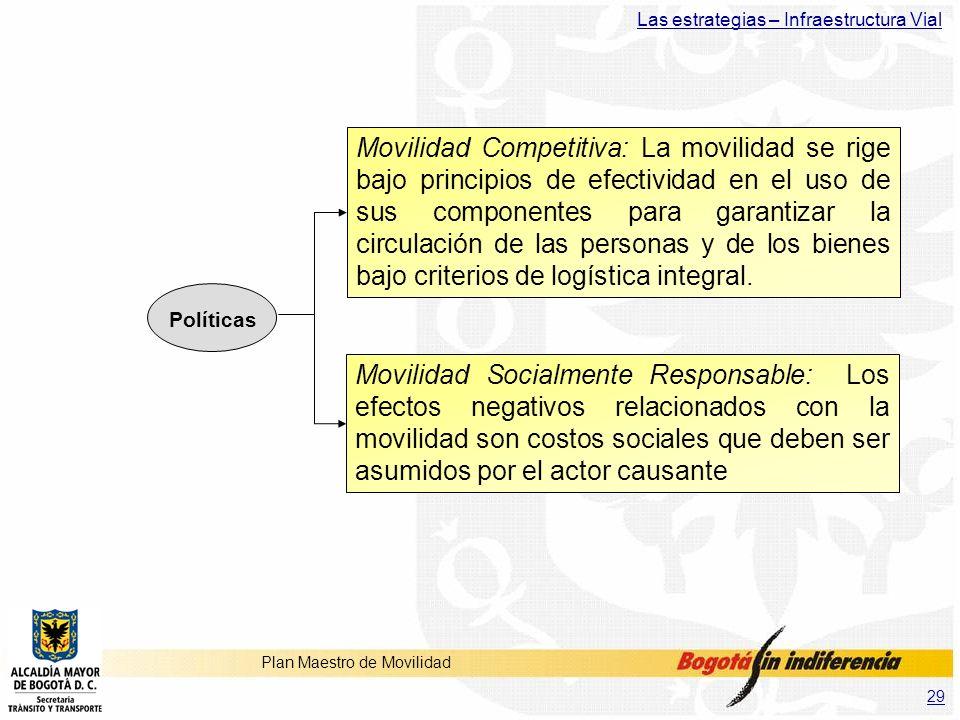 29 Plan Maestro de Movilidad Las estrategias – Infraestructura Vial Movilidad Competitiva: La movilidad se rige bajo principios de efectividad en el u