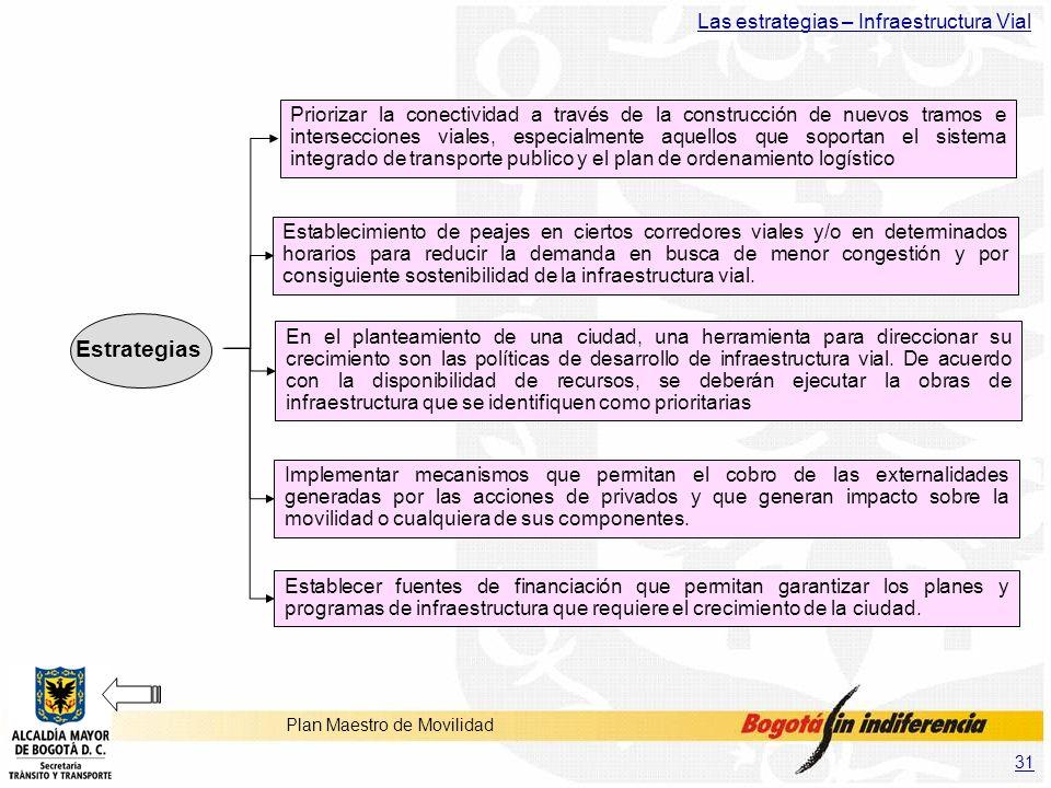 31 Plan Maestro de Movilidad Las estrategias – Infraestructura Vial Estrategias Implementar mecanismos que permitan el cobro de las externalidades gen