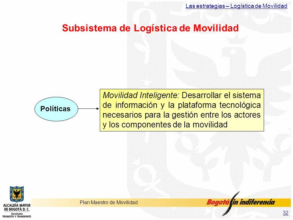 32 Plan Maestro de Movilidad Subsistema de Logística de Movilidad Las estrategias – Logística de Movilidad Políticas Movilidad Inteligente: Desarrolla