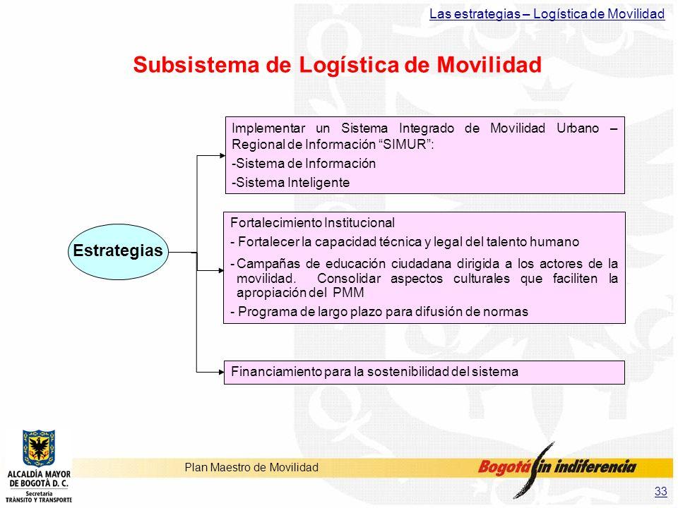 33 Plan Maestro de Movilidad Estrategias Fortalecimiento Institucional - Fortalecer la capacidad técnica y legal del talento humano -Campañas de educa