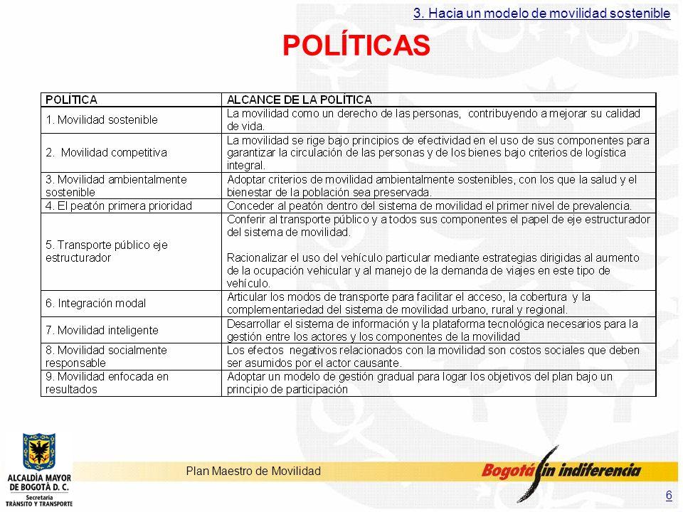 6 Plan Maestro de Movilidad POLÍTICAS 3. Hacia un modelo de movilidad sostenible