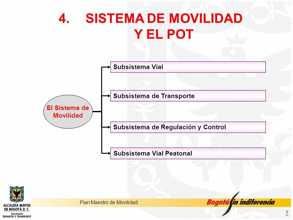 7 Plan Maestro de Movilidad 4.SISTEMA DE MOVILIDAD Y EL POT Subsistema Vial Subsistema de Transporte Subsistema de Regulación y Control El Sistema de