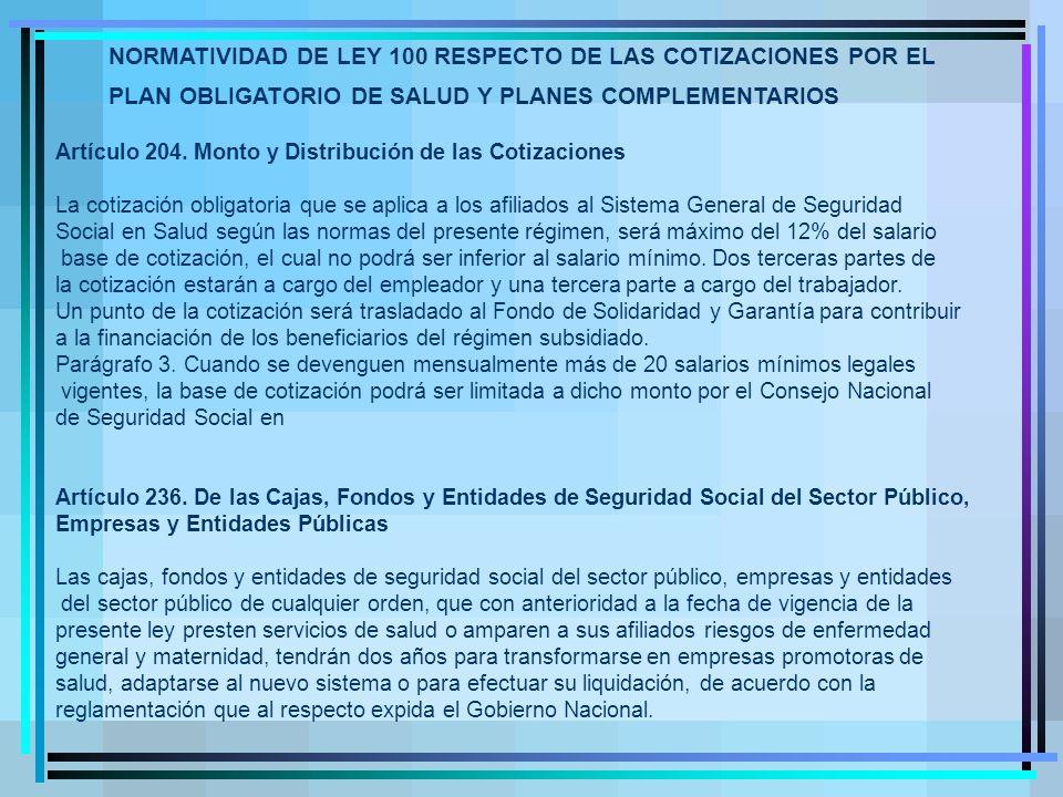 Artículo 204.
