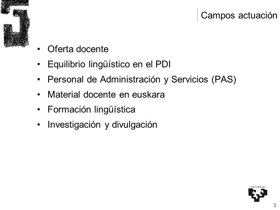 3 Oferta docente Equilibrio lingüístico en el PDI Personal de Administración y Servicios (PAS) Material docente en euskara Formación lingüística Inves