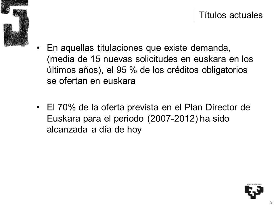 5 En aquellas titulaciones que existe demanda, (media de 15 nuevas solicitudes en euskara en los últimos años), el 95 % de los créditos obligatorios se ofertan en euskara El 70% de la oferta prevista en el Plan Director de Euskara para el periodo (2007-2012) ha sido alcanzada a día de hoy Títulos actuales